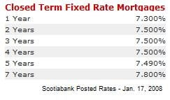 Posted-Bank-Rates