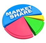 Market Share - Words on Pie Chart Graph