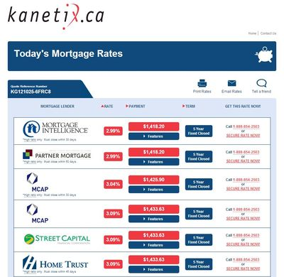 Kanetix-Rate-Table