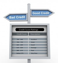 Credit-recovery