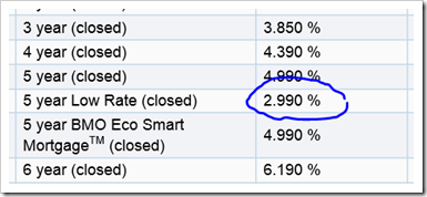 BMO-2.99-mortgage-rate